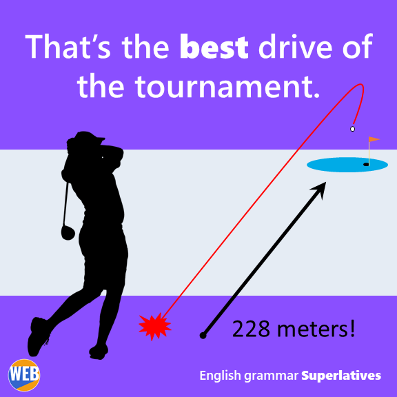 English grammar Superlatives Alex is the best golfer I know. At the summer tournament, he hit the ball the farthest.