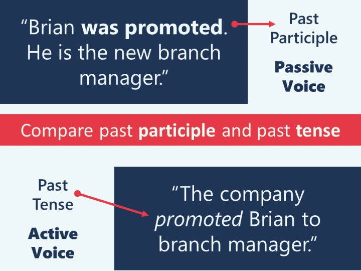 Brian was promoted.  Passive voice grammar.
