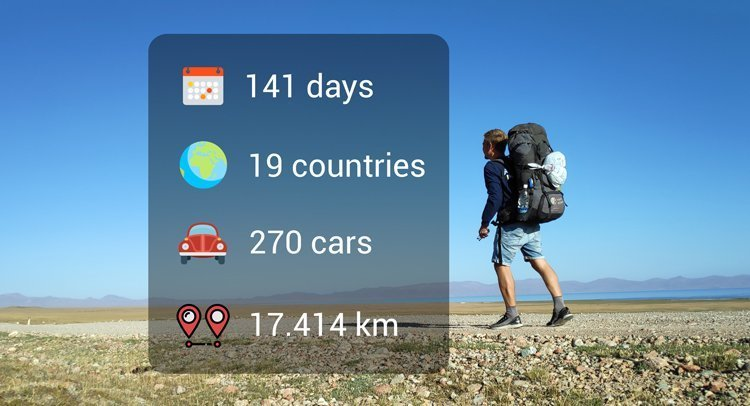 five months of hitchhiking