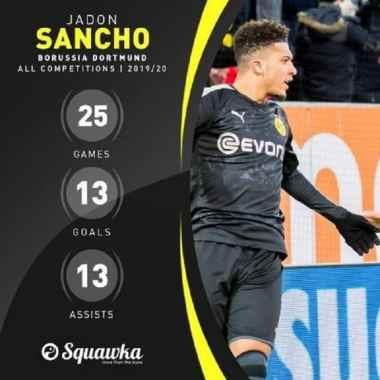 Sancho Stats