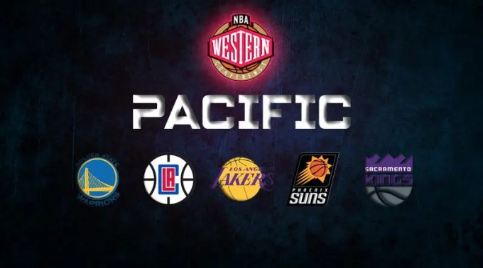 2020-21 Nba Season Preview: Pacific Division