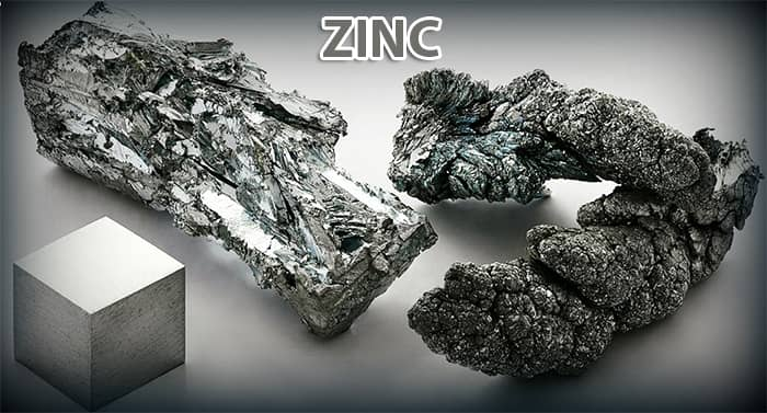 LME Zinc Real Time Live Chart - World Market Live