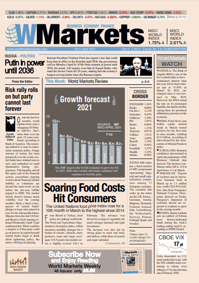 World Markets Weekly Issue 36