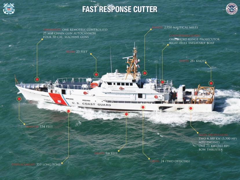 USCG_Sentinel_class_cutter_poster.pdf