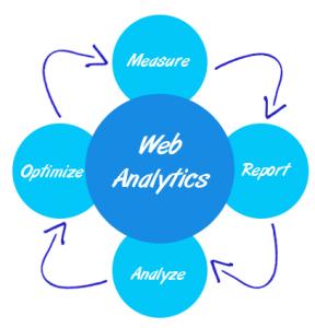 web-analytics-288x300