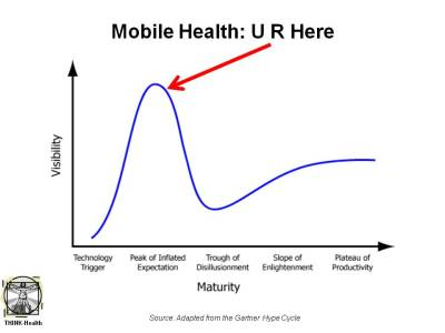 Mobile-Health-U-R-Here