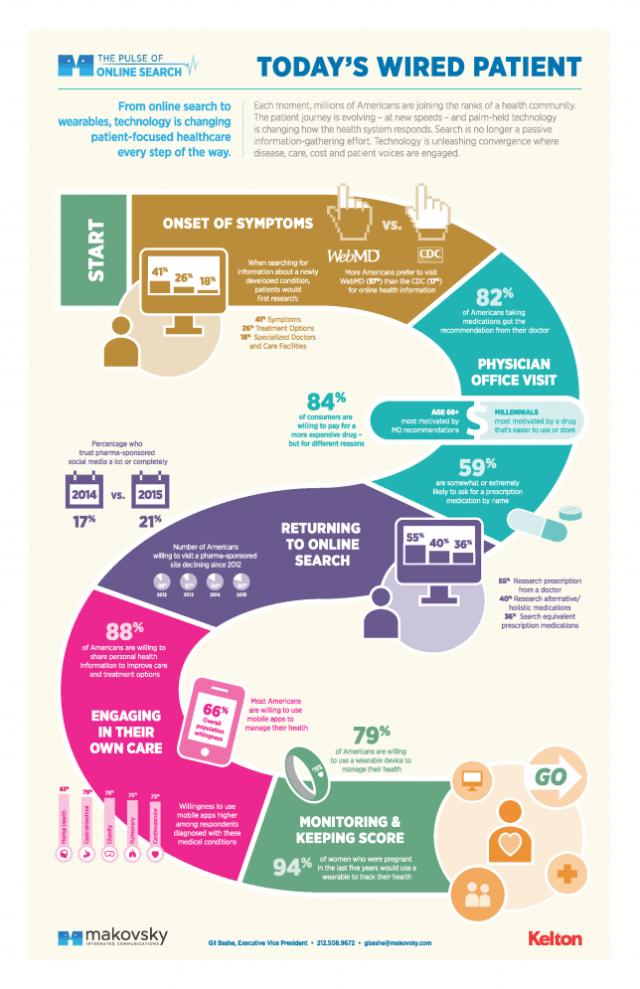 HCS_Infographic_2015_FINAL_o