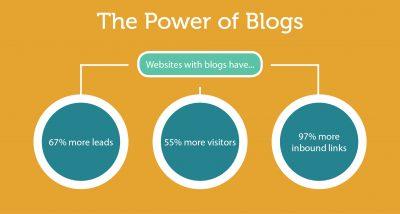power-blogs-image-092013
