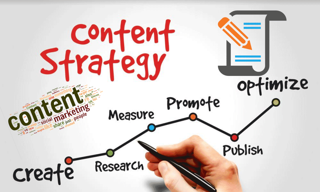 Strategies for Your Content Marketing to Have Greater Impact