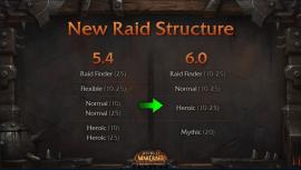 new raid structure