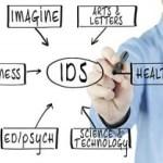 interdisciplinary-studies