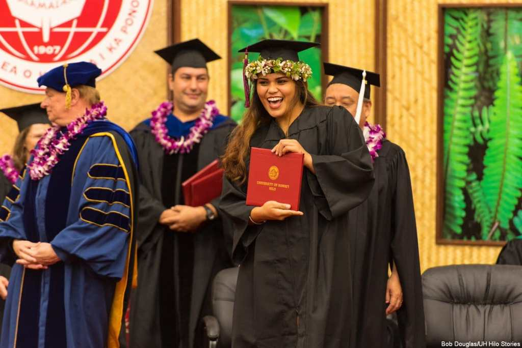 Available international student scholarships at UH Hilo Hawaii 2020