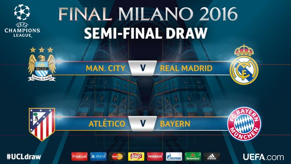Draw for UEFA Champions League semi-finals is complete ...
