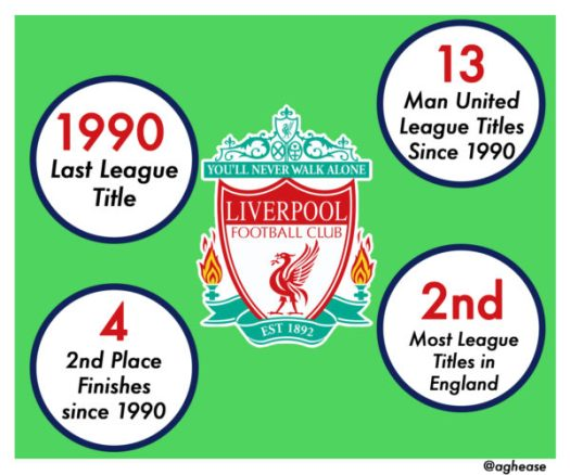 liverpool-drought-1