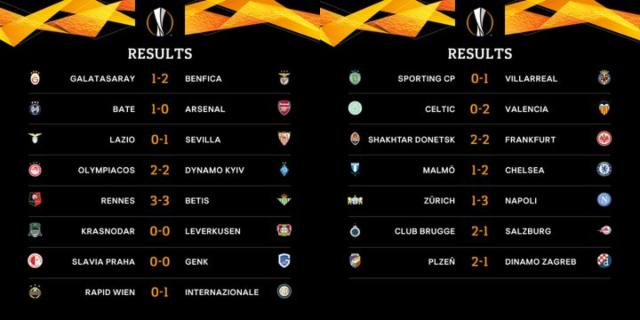europa-league-round-32-tv.jpg