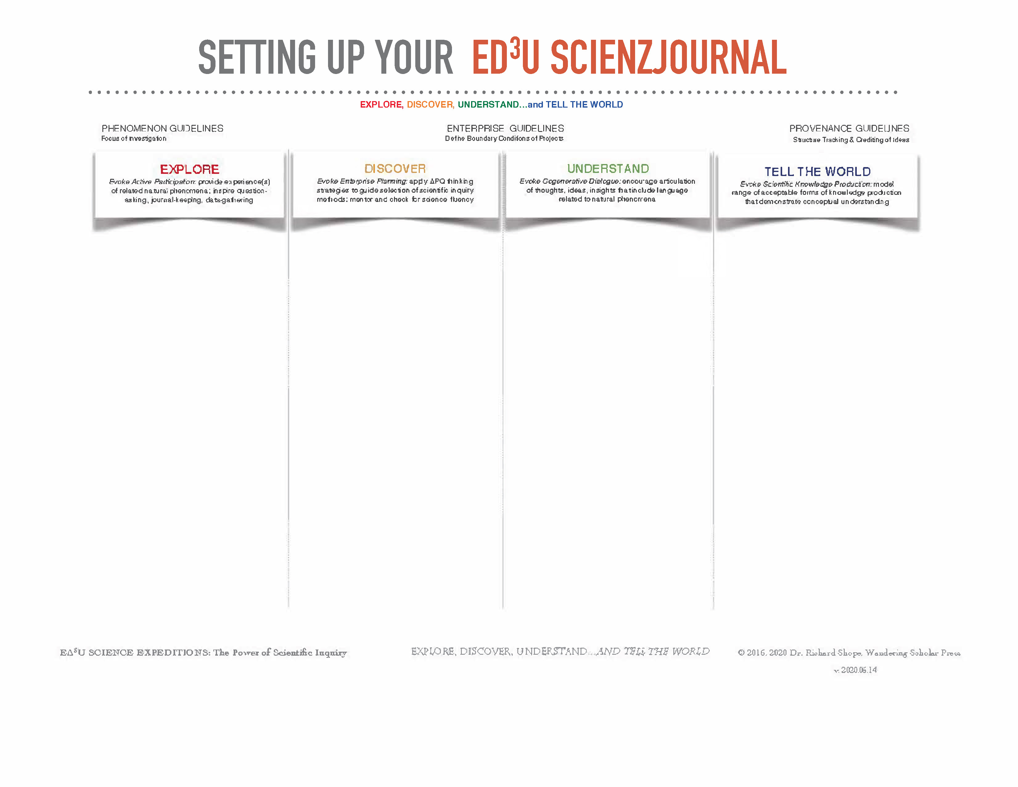 MimeWrighting 201: Set Up Your ScienZjournal