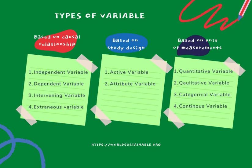 types-of-variables-in-statistics