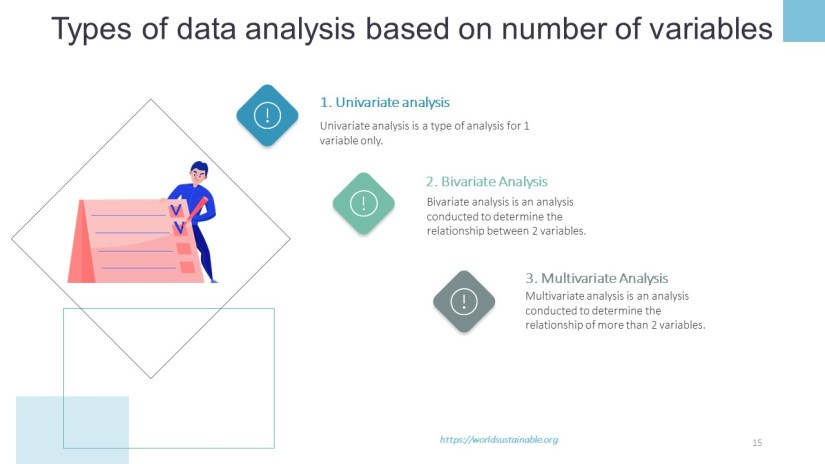 Types-of-data-analysis-based-on-number-of variables