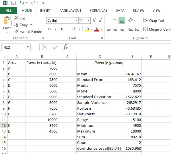 output-of-descriptive-statistics-analysis-in-excel
