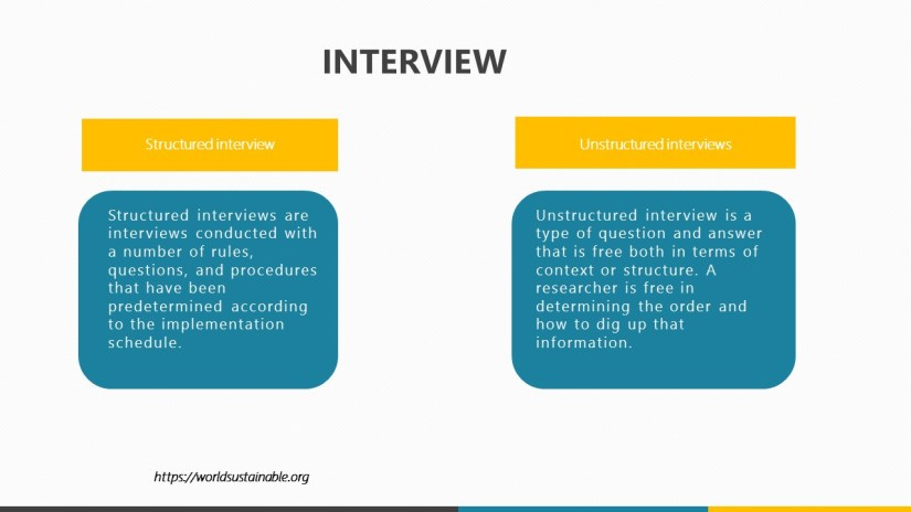 using-interview-as-data-collection