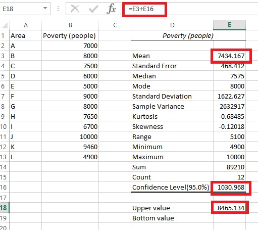 upper-confidence-interval-value-of-descriptive-statistics-with-excel
