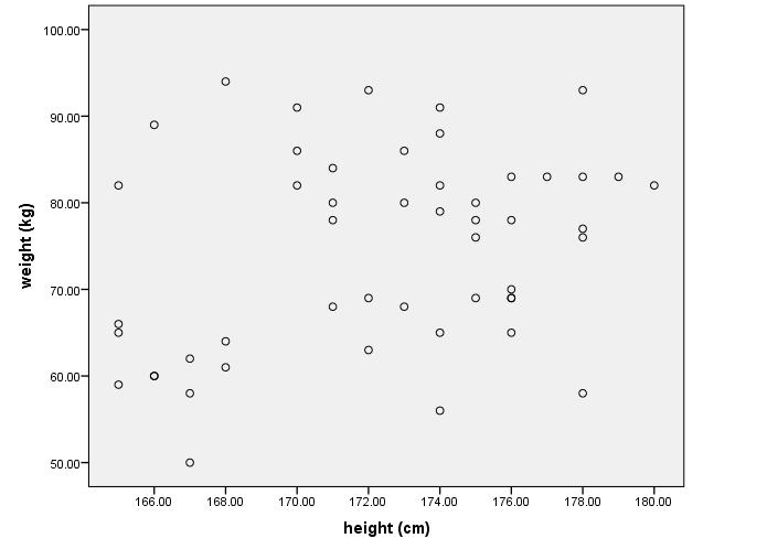scatter-plot-of-two-variables