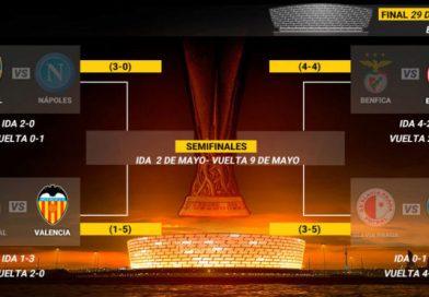 The Europa League Semi-finals: Arsenal vs Valencia, Eintracht vs Chelsea
