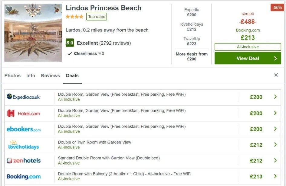 Compare Rhodes hotels on Trivago