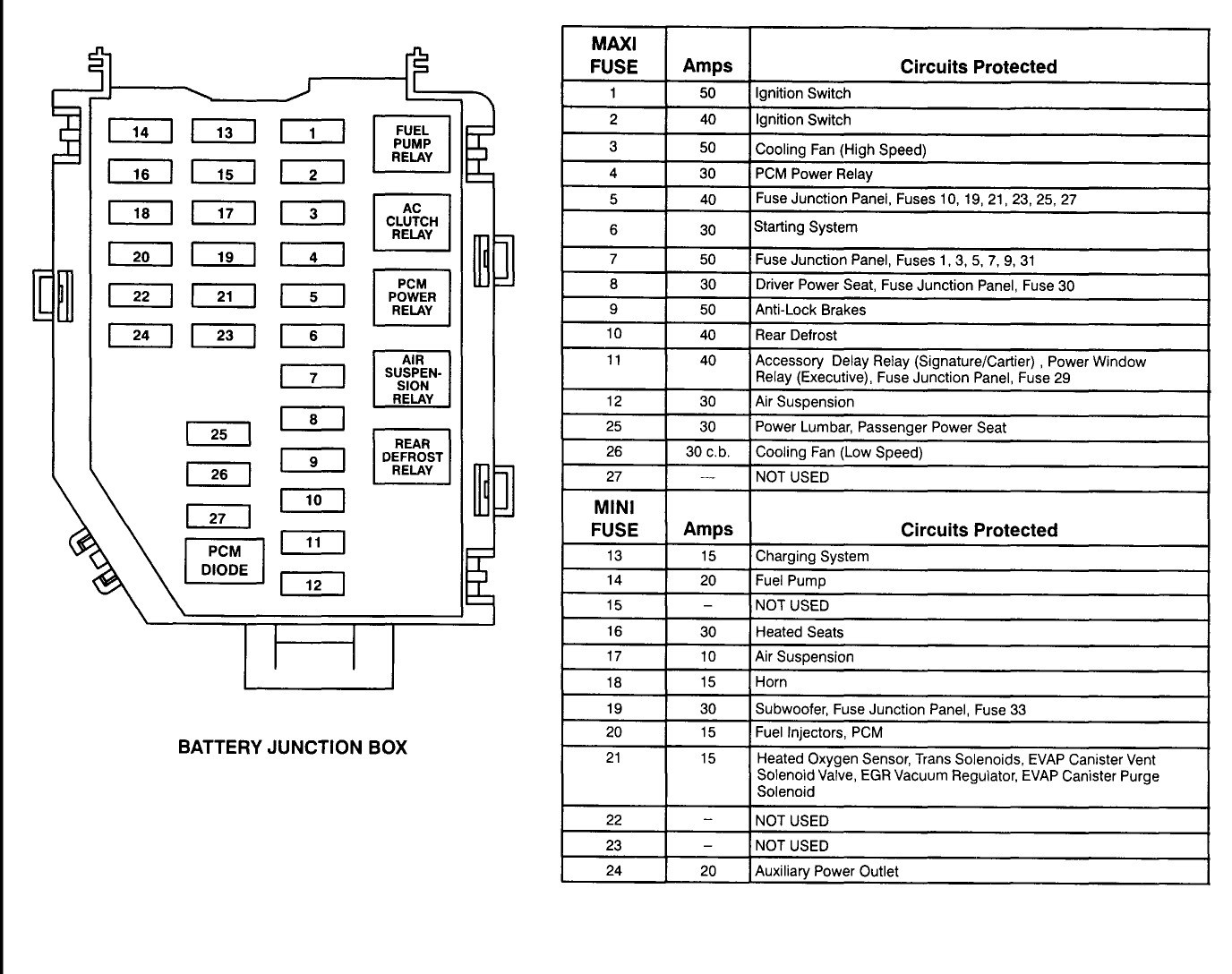 Get Lincoln Town Car Wiring Diagram Download