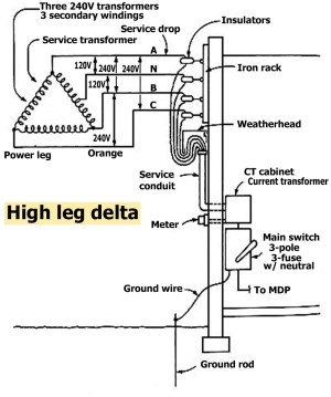 3 Phase Surge Protector Wiring Diagram Download