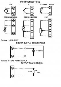 Gallery Of 3 Wire thermocouple Wiring Diagram Sample