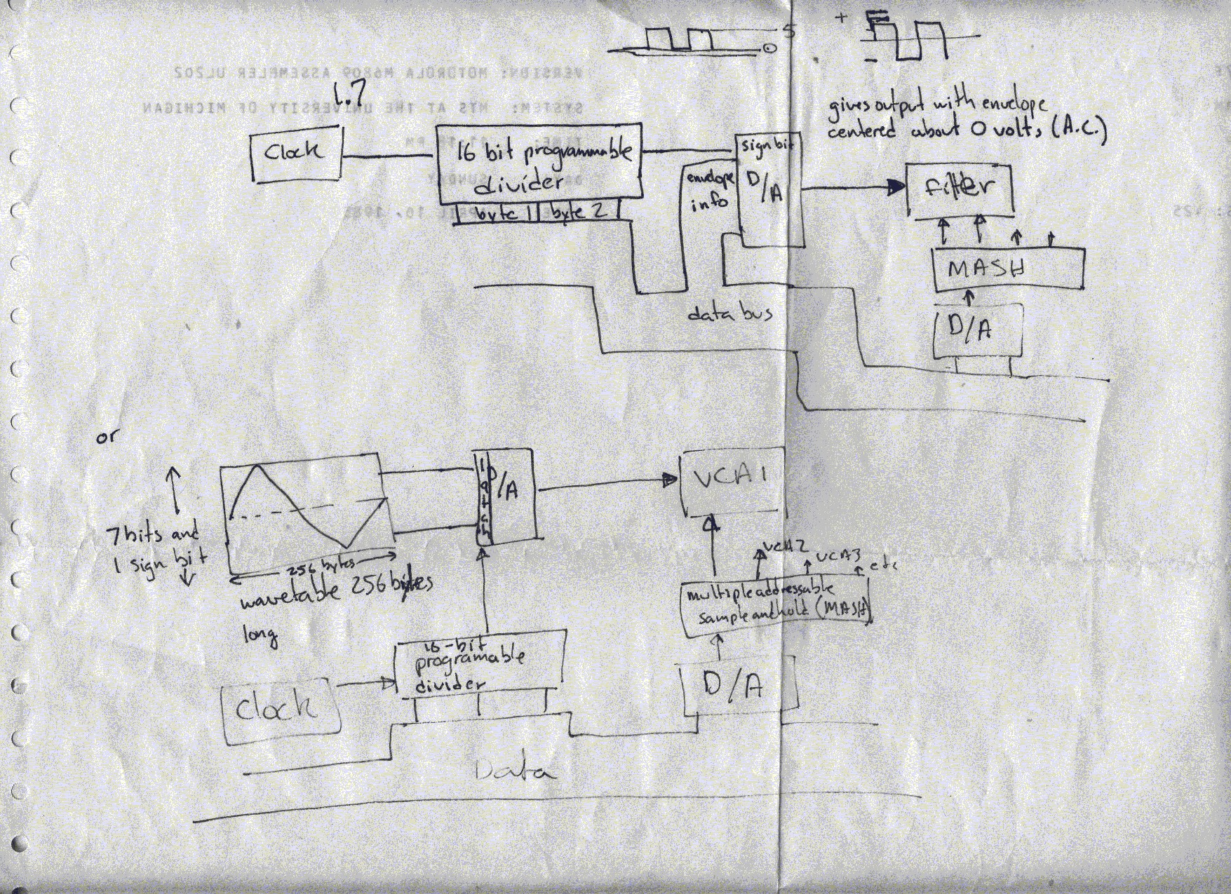 Bose Amplifier Schematic Diagram