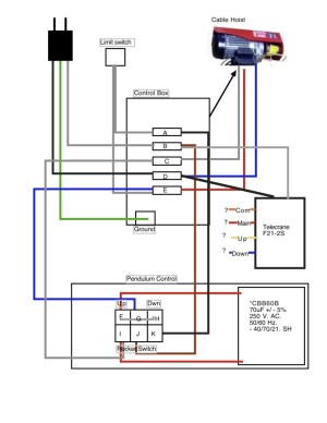 Gallery Of Cm Shopstar Hoist Wiring Diagram Download