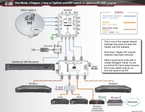 Dish Network Wiring Diagram Download