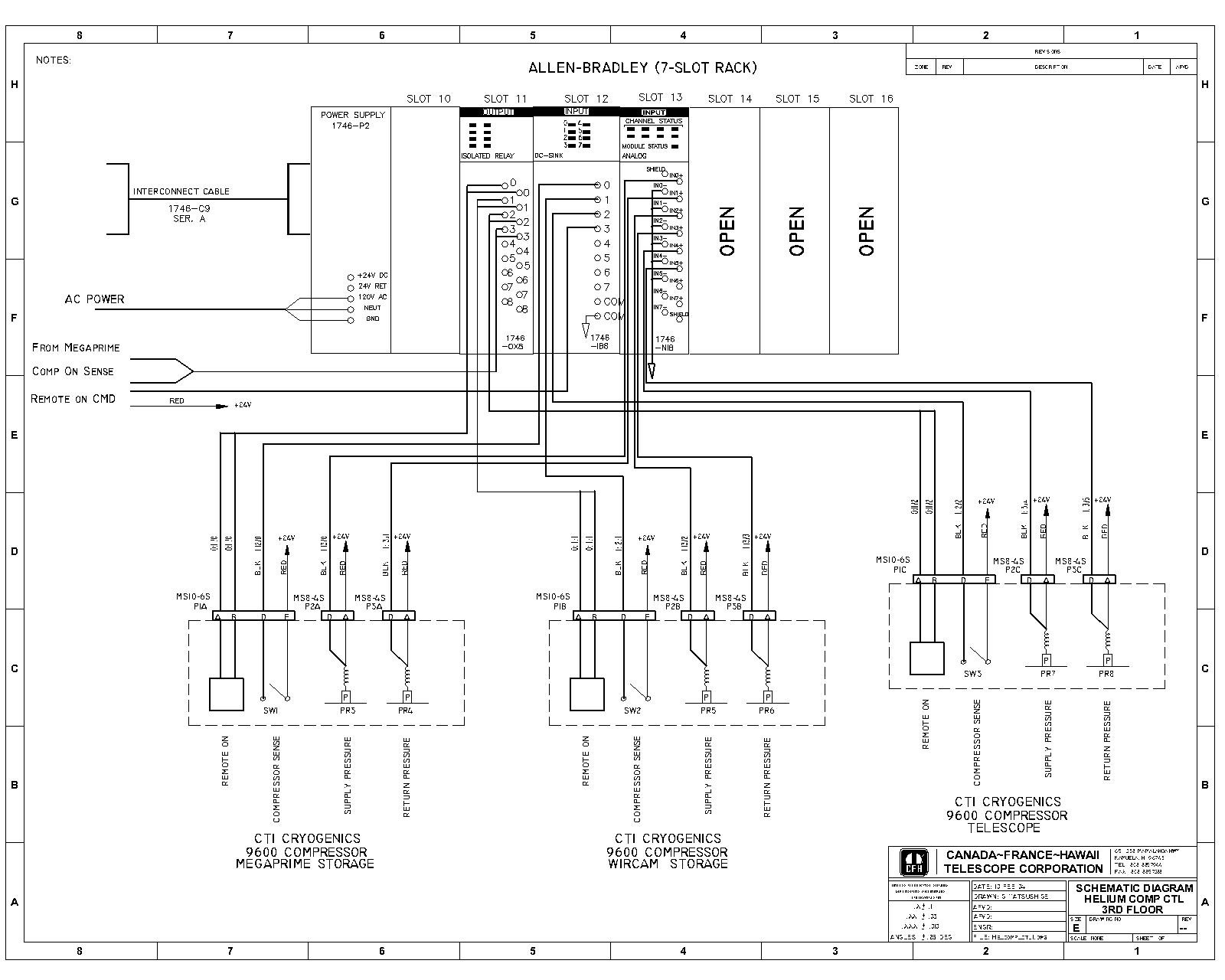 Panel Board Wiring Diagram