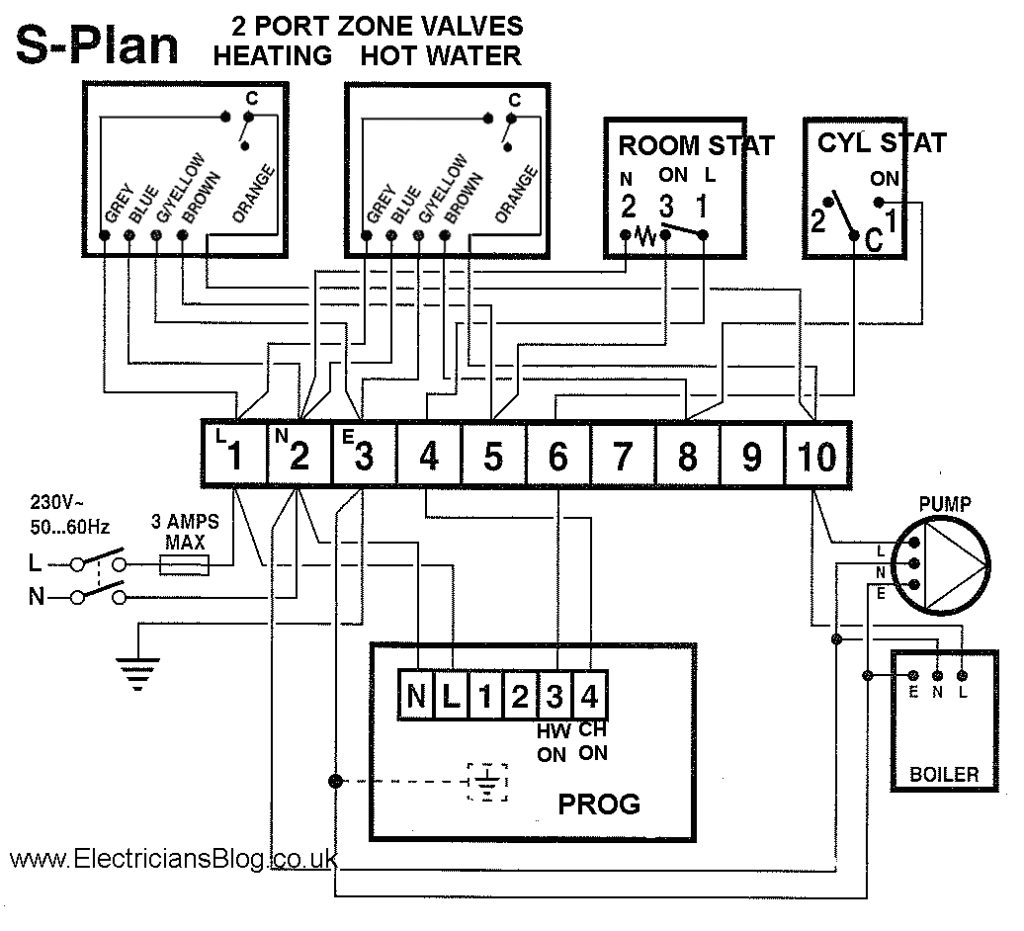 Gallery Of R D Wiring Diagram Sample