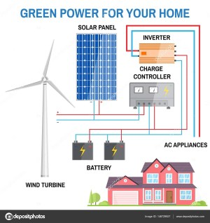 Get solar Energy Systems Wiring Diagram Examples Download