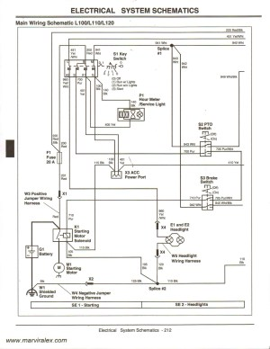 Collection Of Wiring Diagram for John Deere Riding Lawn Mower Download