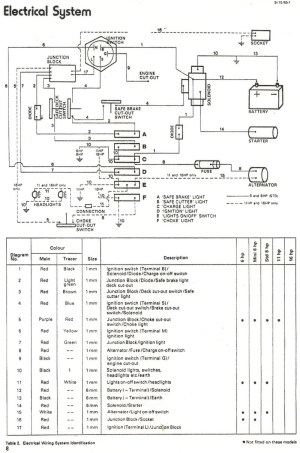 Collection Of Wiring Diagram for John Deere Riding Lawn
