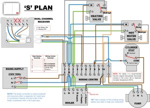 Wiring Diagram for the Nest thermostat Sample