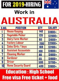 All Nationals will simply Apply for Australia. you'll realize work opportunities in Australia by exploring through thousands of vacancies listings Australia Careers 2019 – Free on-line achievement Apply currently or browsing job offers classified by the business.