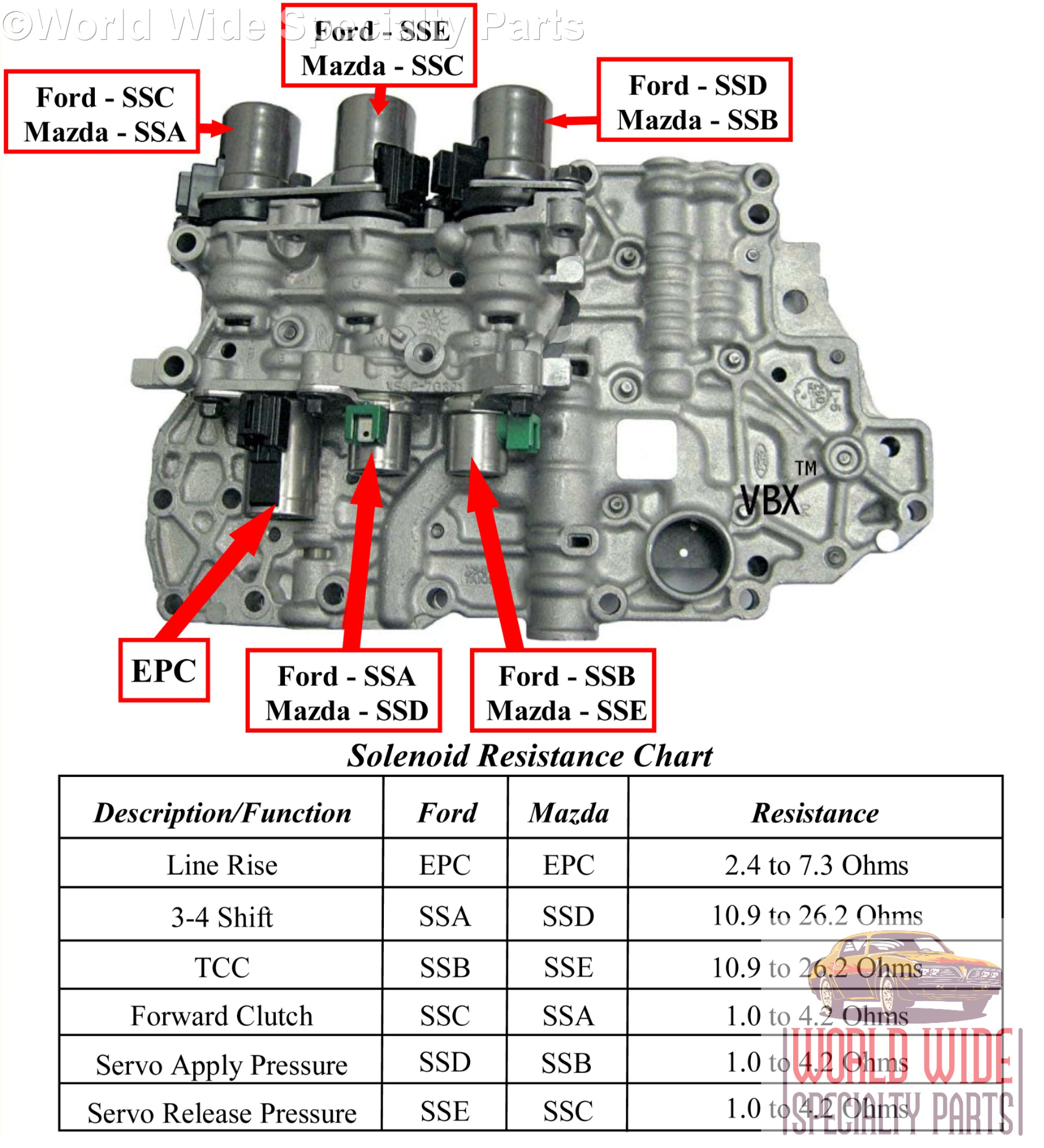 6r80 Transmission Schematics