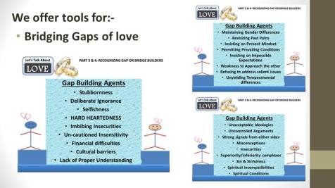 Let_s Talk & Pray About LOVE promo - gap building