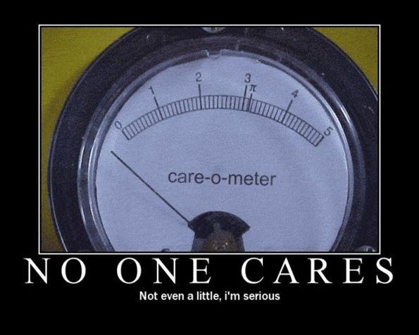 Care O Meter