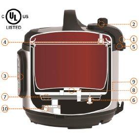 Instant Pot IP-DUO60 7-in-1 Multi-Functional Pressure Cooker_5
