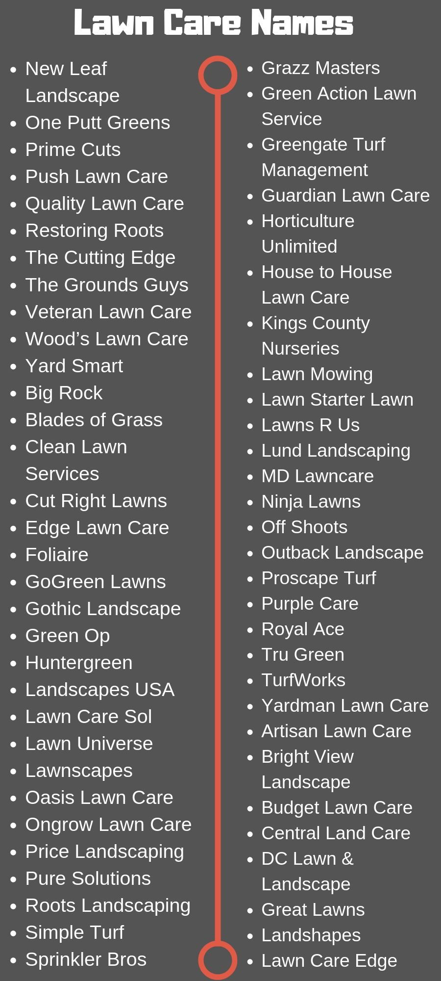 400 Lawn Care Business Name Ideas Free Available Worth Start