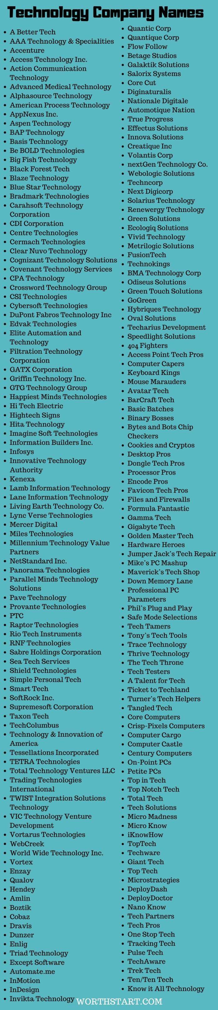 cool names for technology companies