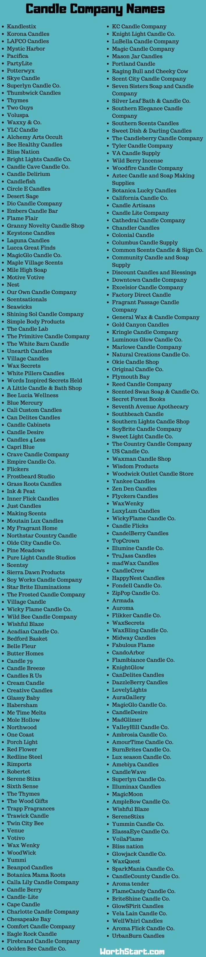 candle business names list