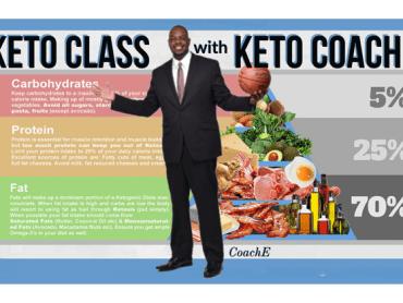 Keto Class with Keto Coach E Review