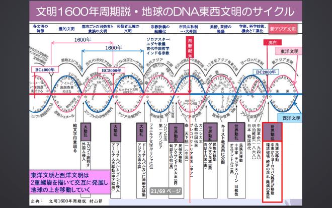 スクリーンショット 2015-12-08 0.47.30